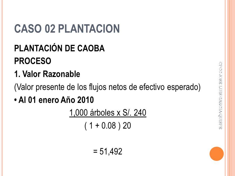 CASO 02 PLANTACION PLANTACIÓN DE CAOBA PROCESO 1. Valor Razonable (Valor presente de los flujos netos de efectivo esperado) Al 01 enero Año 2010 1,000