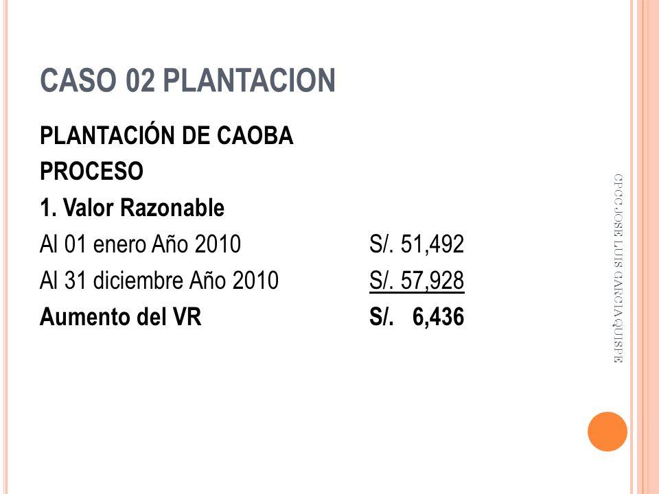 CASO 02 PLANTACION PLANTACIÓN DE CAOBA PROCESO 1. Valor Razonable Al 01 enero Año 2010S/. 51,492 Al 31 diciembre Año 2010S/. 57,928 Aumento del VRS/.