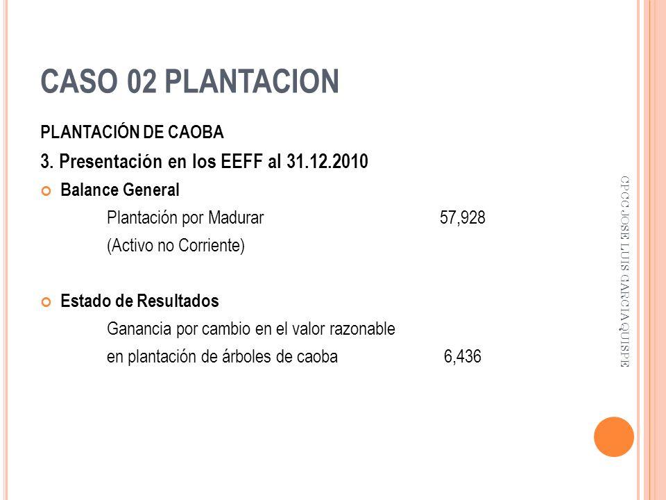 CASO 02 PLANTACION PLANTACIÓN DE CAOBA 3. Presentación en los EEFF al 31.12.2010 Balance General Plantación por Madurar 57,928 (Activo no Corriente) E