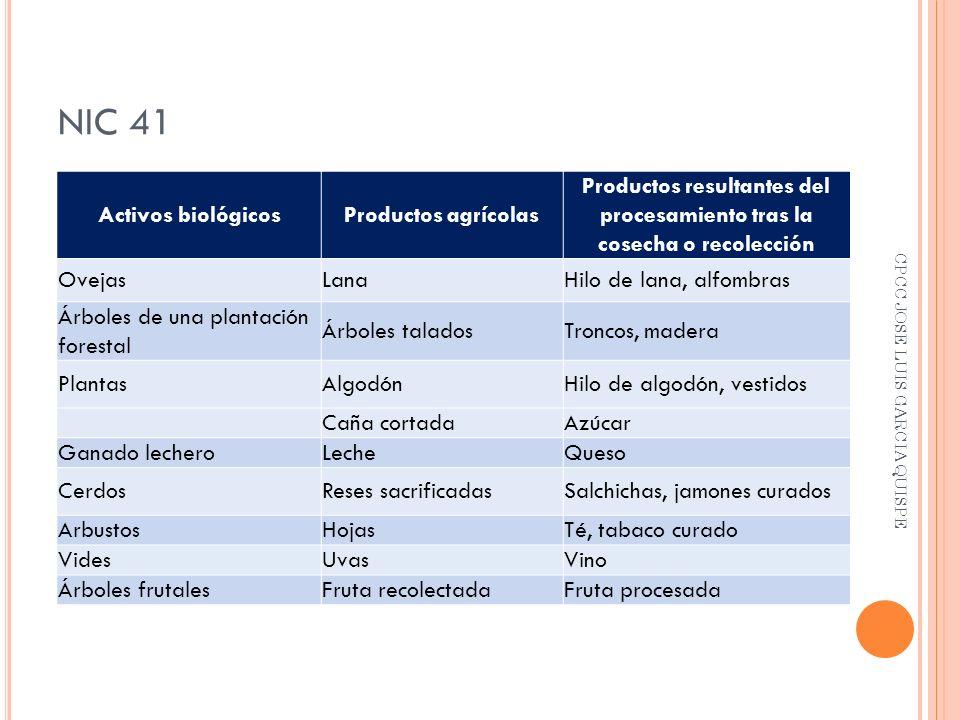 CASO 01 PRODUCTO COSECHADO COSECHA DE TAMARINDO La empresa PURO NORTE tiene en el Año 2007 plantaciones con árboles de la familia biológica papilionáceas cuyo fruto es el tamarindo que se emplea en medicina como laxante.