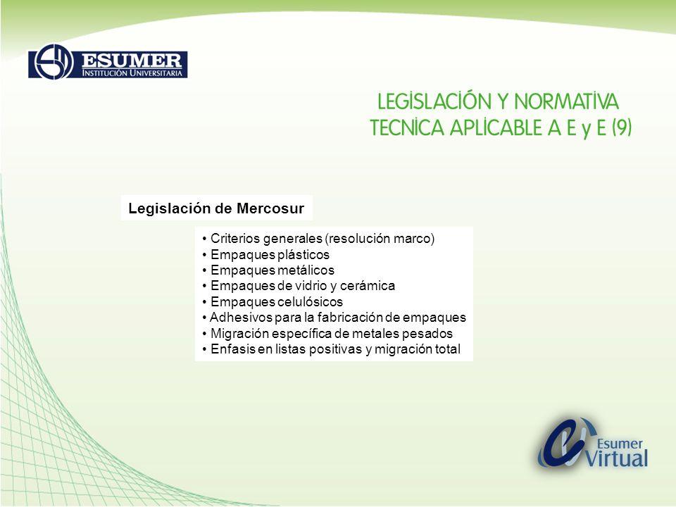 Legislación de Mercosur Criterios generales (resolución marco) Empaques plásticos Empaques metálicos Empaques de vidrio y cerámica Empaques celulósico