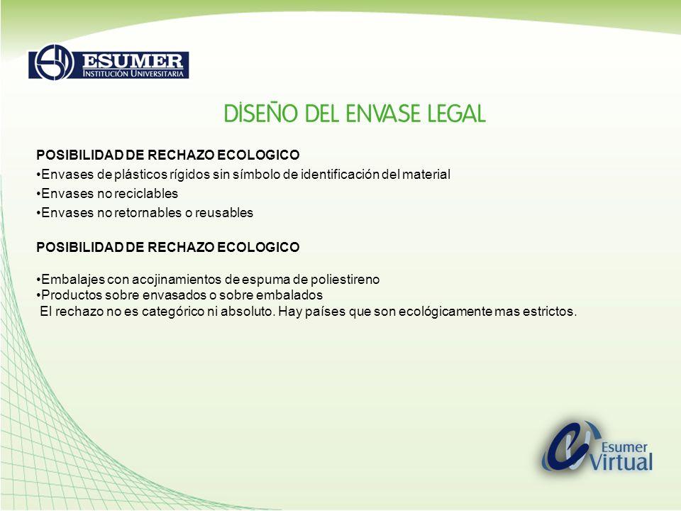 Legislación de Mercosur Criterios generales (resolución marco) Empaques plásticos Empaques metálicos Empaques de vidrio y cerámica Empaques celulósicos Adhesivos para la fabricación de empaques Migración específica de metales pesados Enfasis en listas positivas y migración total