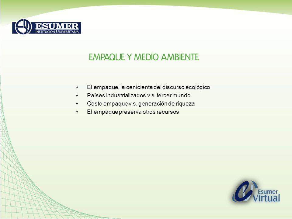 Legislación de Colombia Marco regulador: INVIMA (empaques para alimentos y fármacos) Ministerios (aspectos específicos para otros productos) Regulaciones sobre etiquetado y rotulado