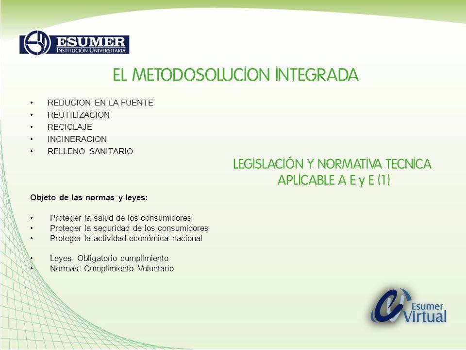 REDUCION EN LA FUENTE REUTILIZACION RECICLAJE INCINERACION RELLENO SANITARIO Objeto de las normas y leyes: Proteger la salud de los consumidores Prote