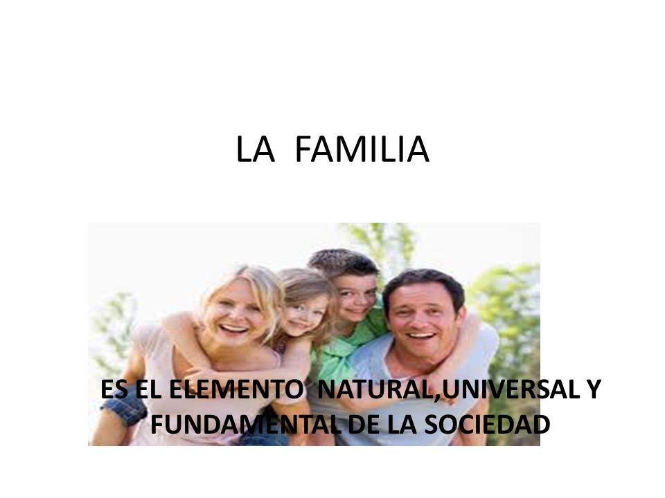 TIPOS DE FAMILIA FAMILIA NUCLEAR O ELEMENTO FAMILIA EXTENSA O CONSANGUINEA FAMILIA MONOPARENTAL FAMILIA DE MADRE SOLTERA FAMILIA DE PADDRES SEPARADOS FAMILIAS SIN VINCULOS