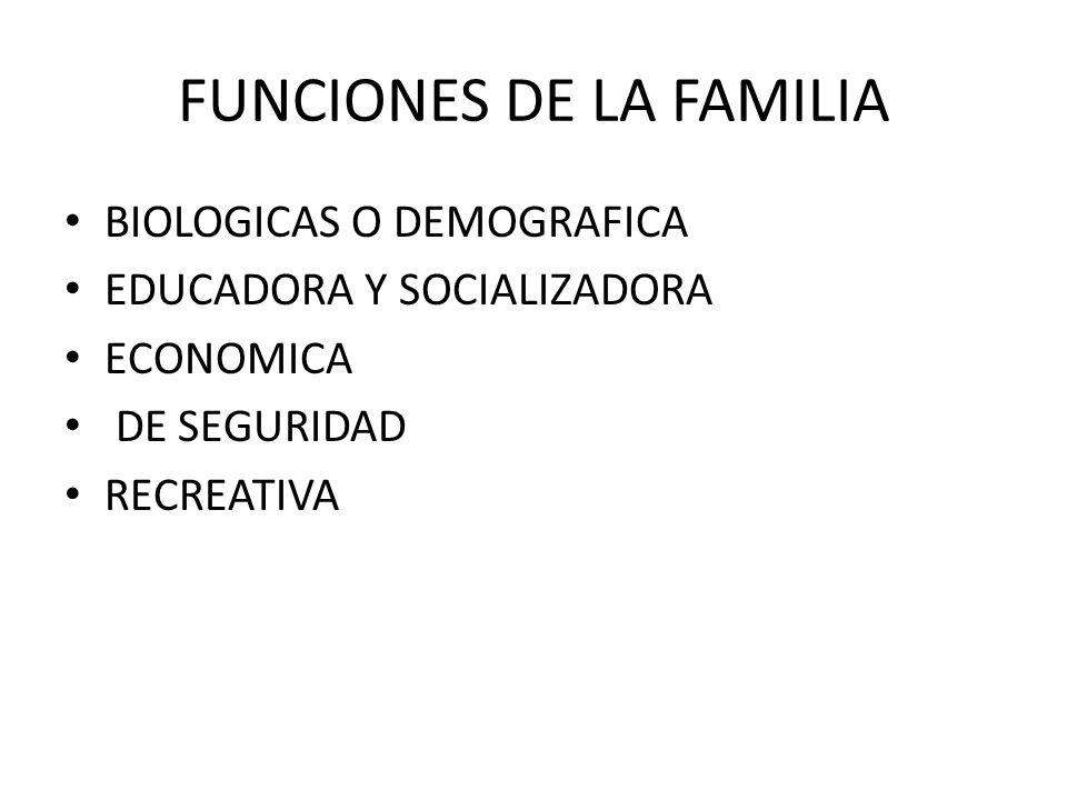 FAMILIOGRAMA