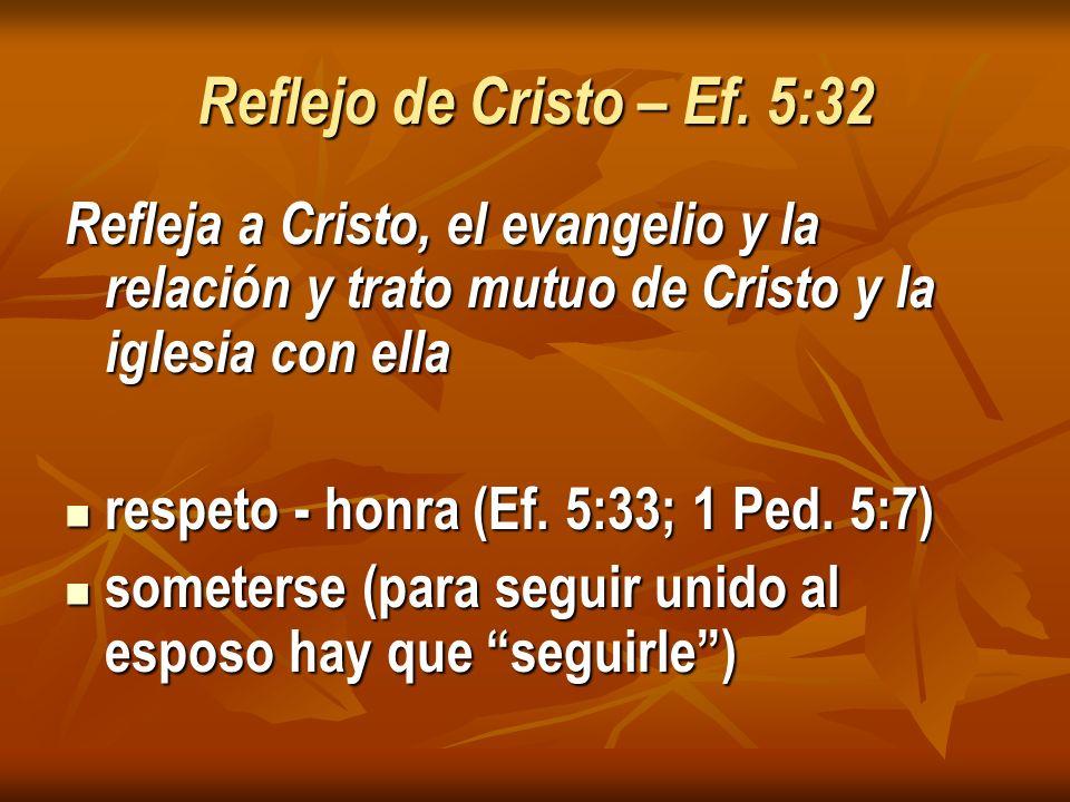 Reflejo de Cristo – Ef.