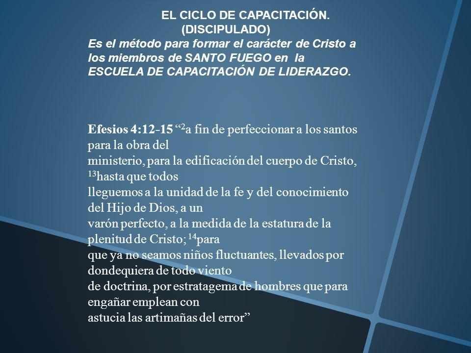 EL CICLO DE CAPACITACIÓN. (DISCIPULADO) Es el método para formar el carácter de Cristo a los miembros de SANTO FUEGO en la ESCUELA DE CAPACITACIÓN DE