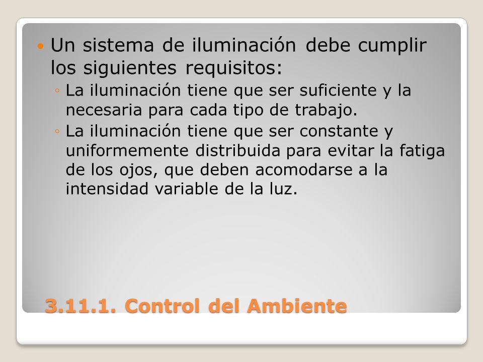 3.11.1. Control del Ambiente 3.11.1. Control del Ambiente Un sistema de iluminación debe cumplir los siguientes requisitos: La iluminación tiene que s