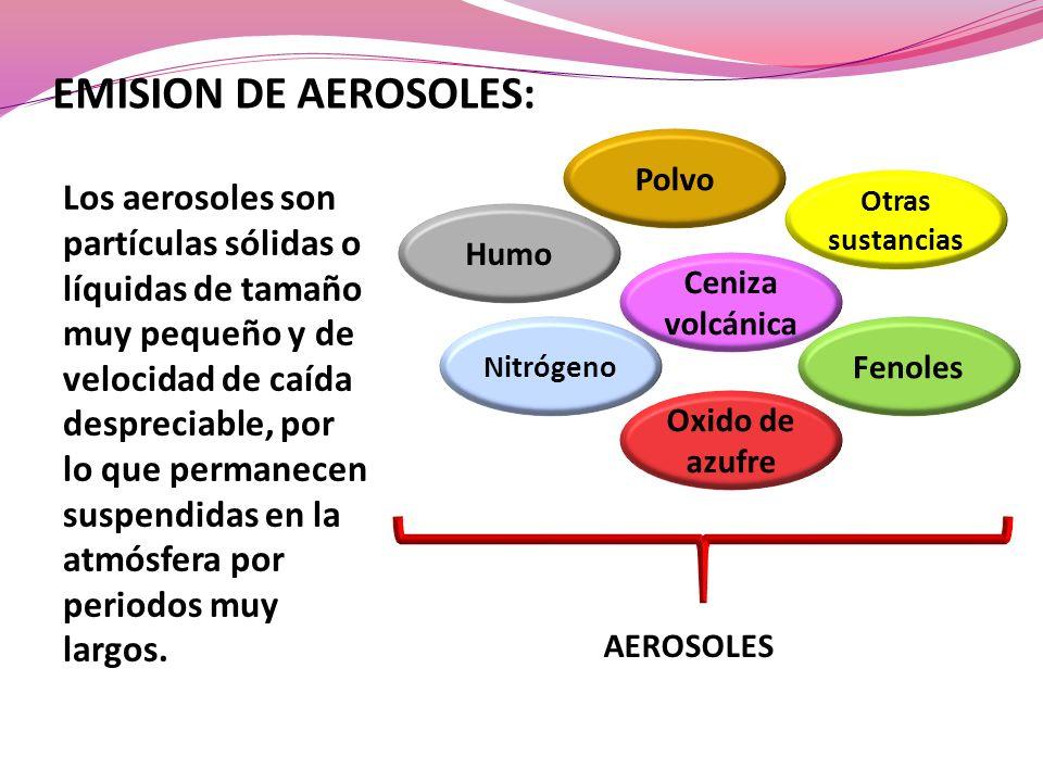 EMISION DE AEROSOLES: Los aerosoles son partículas sólidas o líquidas de tamaño muy pequeño y de velocidad de caída despreciable, por lo que permanecen suspendidas en la atmósfera por periodos muy largos.