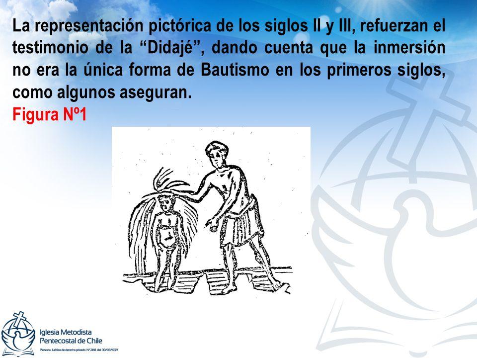 La representación pictórica de los siglos II y III, refuerzan el testimonio de la Didajé, dando cuenta que la inmersión no era la única forma de Bauti