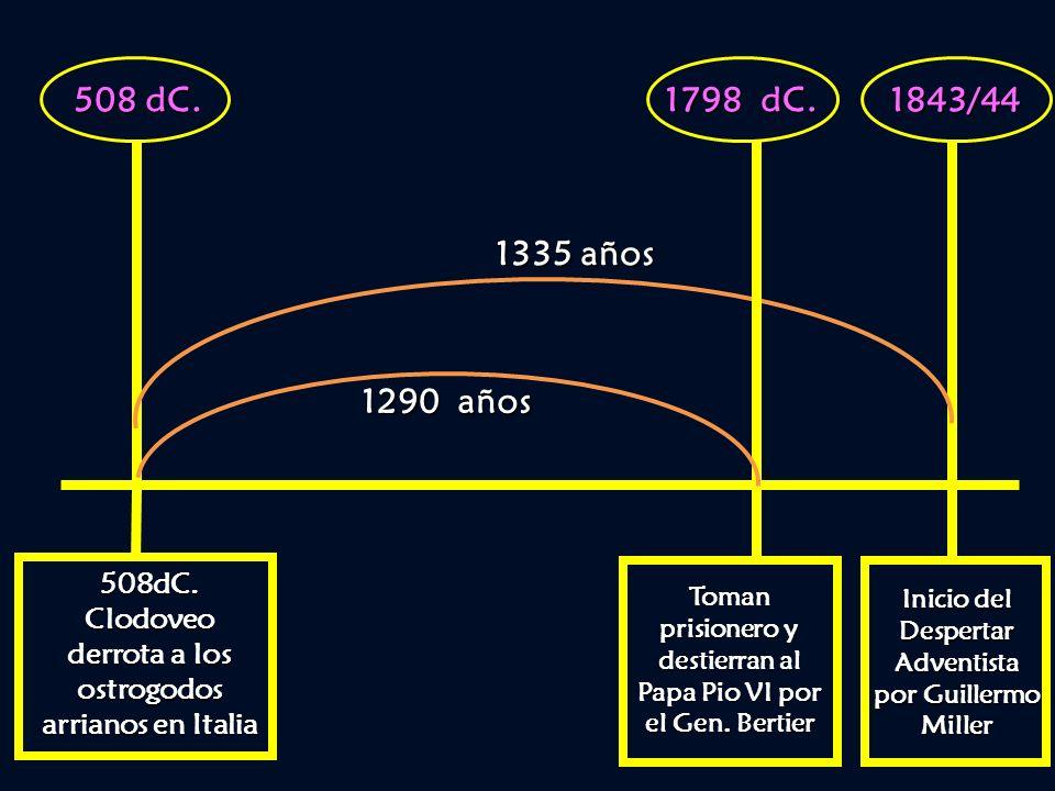 508dC. Clodoveo derrota a los ostrogodos arrianos en Italia 508 dC. 1290 años 1798 dC. 1843/44 1335 años Inicio del Despertar Adventista por Guillermo