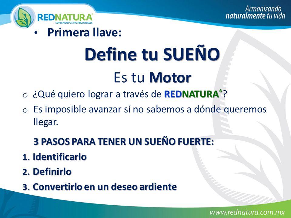Primera llave: Define tu SUEÑO Motor Es tu Motor REDNATURA ® o ¿Qué quiero lograr a través de REDNATURA ® .
