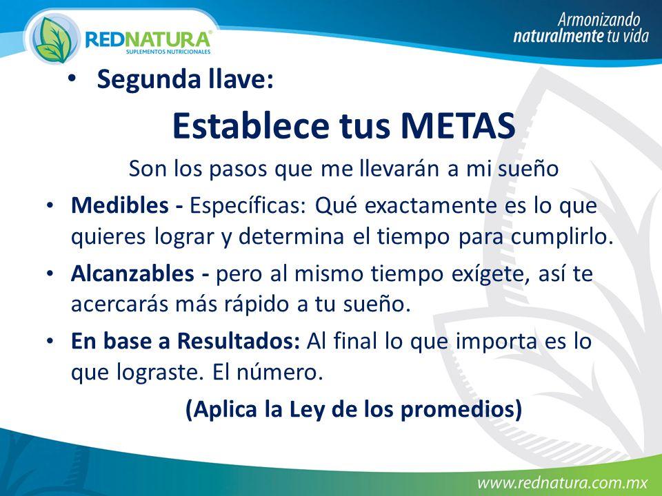 Segunda llave: Establece tus METAS Son los pasos que me llevarán a mi sueño Medibles - Específicas: Qué exactamente es lo que quieres lograr y determina el tiempo para cumplirlo.