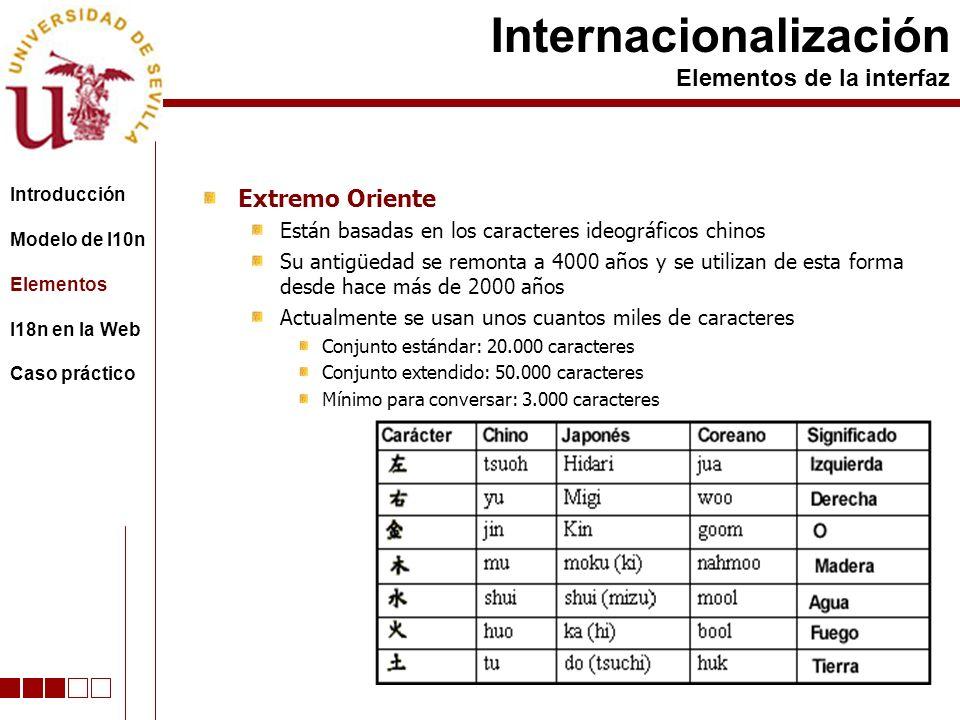 Extremo Oriente Están basadas en los caracteres ideográficos chinos Su antigüedad se remonta a 4000 años y se utilizan de esta forma desde hace más de 2000 años Actualmente se usan unos cuantos miles de caracteres Conjunto estándar: 20.000 caracteres Conjunto extendido: 50.000 caracteres Mínimo para conversar: 3.000 caracteres Internacionalización Elementos de la interfaz Introducción Modelo de l10n Elementos I18n en la Web Caso práctico