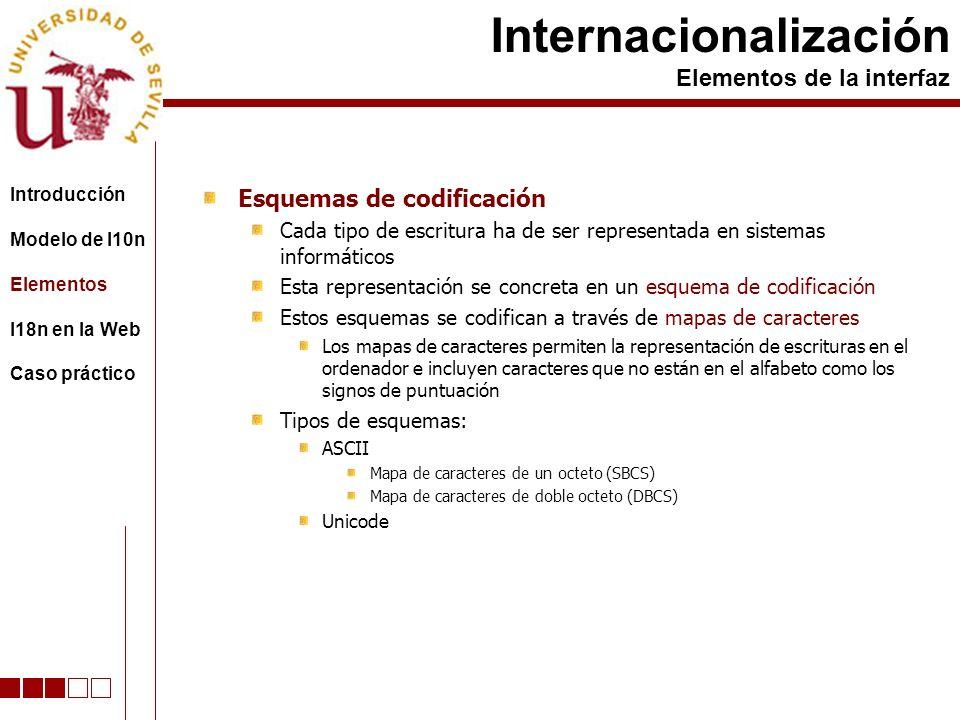 Esquemas de codificación Cada tipo de escritura ha de ser representada en sistemas informáticos Esta representación se concreta en un esquema de codificación Estos esquemas se codifican a través de mapas de caracteres Los mapas de caracteres permiten la representación de escrituras en el ordenador e incluyen caracteres que no están en el alfabeto como los signos de puntuación Tipos de esquemas: ASCII Mapa de caracteres de un octeto (SBCS) Mapa de caracteres de doble octeto (DBCS) Unicode Internacionalización Elementos de la interfaz Introducción Modelo de l10n Elementos I18n en la Web Caso práctico