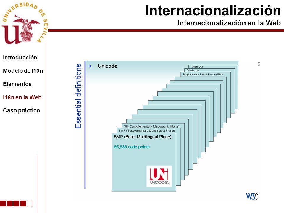 Internacionalización Internacionalización en la Web Introducción Modelo de l10n Elementos I18n en la Web Caso práctico