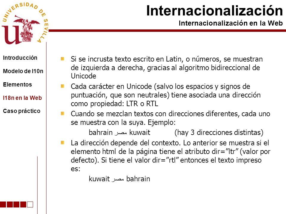 Si se incrusta texto escrito en Latin, o números, se muestran de izquierda a derecha, gracias al algoritmo bidireccional de Unicode Cada carácter en Unicode (salvo los espacios y signos de puntuación, que son neutrales) tiene asociada una dirección como propiedad: LTR o RTL Cuando se mezclan textos con direcciones diferentes, cada uno se muestra con la suya.