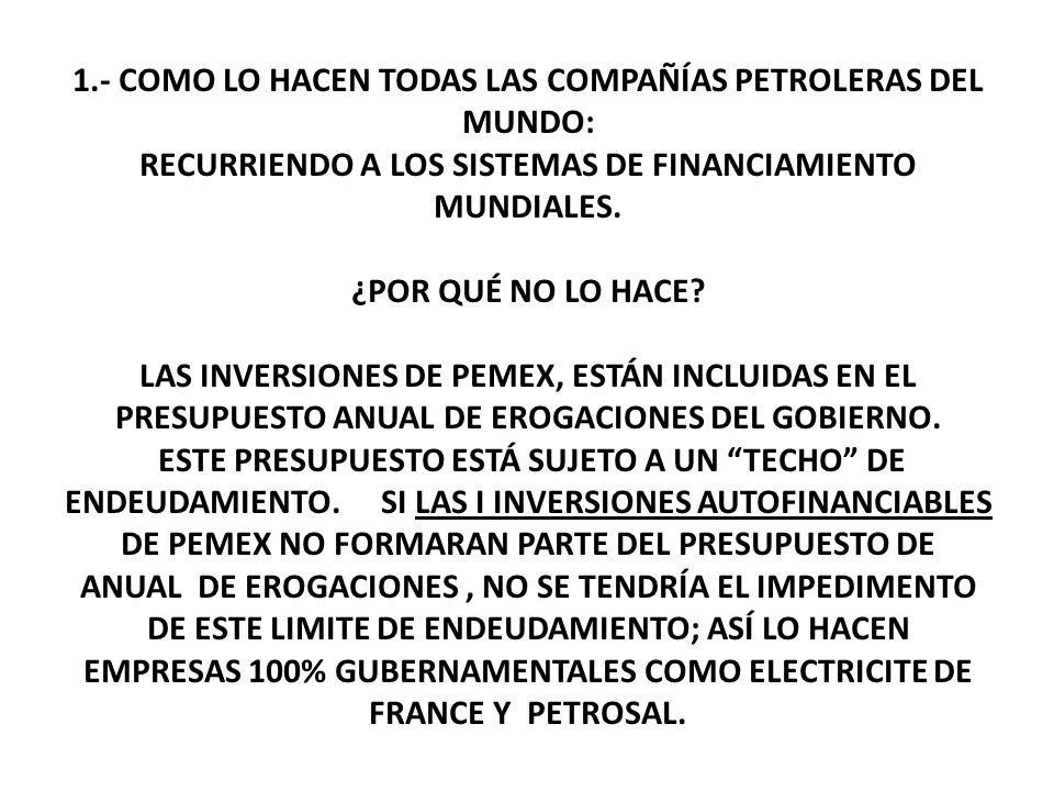 1.- COMO LO HACEN TODAS LAS COMPAÑÍAS PETROLERAS DEL MUNDO: RECURRIENDO A LOS SISTEMAS DE FINANCIAMIENTO MUNDIALES.