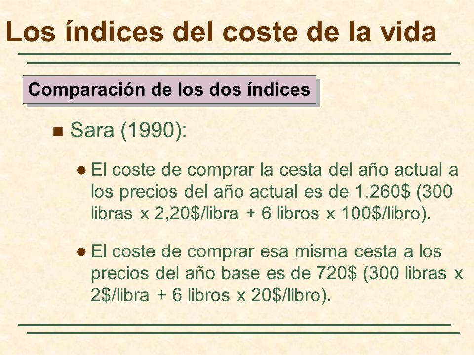 Sara (1990): El coste de comprar la cesta del año actual a los precios del año actual es de 1.260$ (300 libras x 2,20$/libra + 6 libros x 100$/libro).