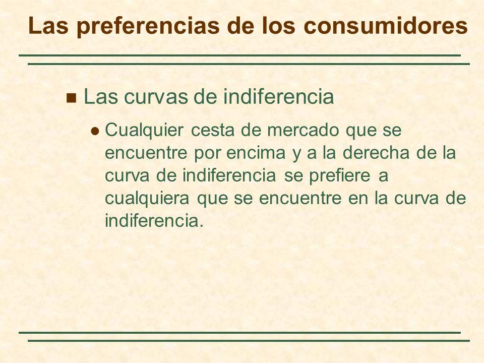 Las curvas de indiferencia Cualquier cesta de mercado que se encuentre por encima y a la derecha de la curva de indiferencia se prefiere a cualquiera que se encuentre en la curva de indiferencia.