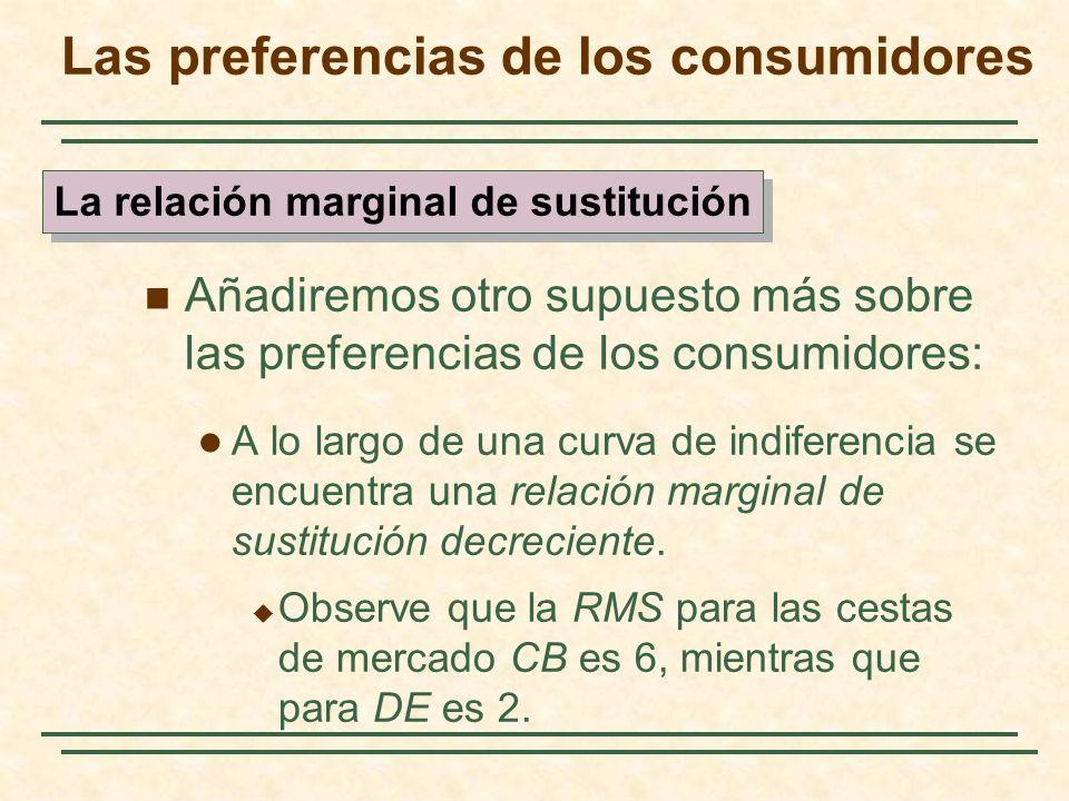 Añadiremos otro supuesto más sobre las preferencias de los consumidores: A lo largo de una curva de indiferencia se encuentra una relación marginal de sustitución decreciente.