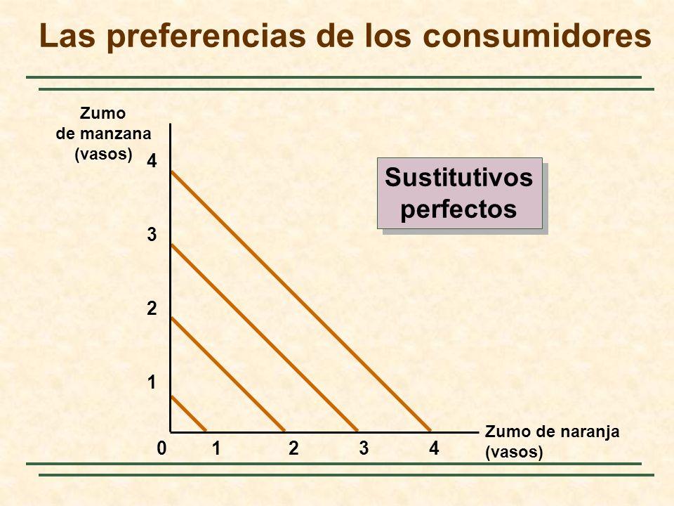 Zumo de naranja (vasos) Zumo de manzana (vasos) 2341 1 2 3 4 0 Sustitutivos perfectos Sustitutivos perfectos Las preferencias de los consumidores