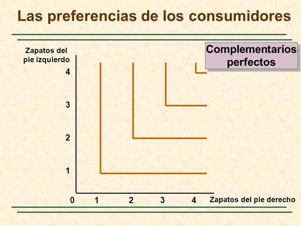 Zapatos del pie derecho Zapatos del pie izquierdo 2341 1 2 3 4 0 Complementarios perfectos Complementarios perfectos Las preferencias de los consumidores