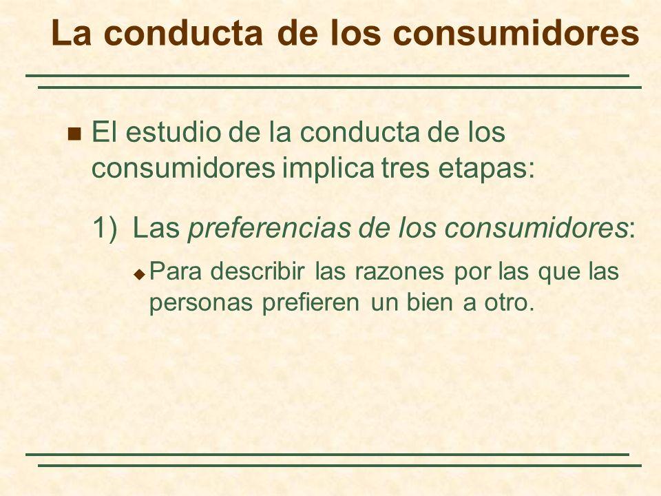 El estudio de la conducta de los consumidores implica tres etapas: 1) Las preferencias de los consumidores: Para describir las razones por las que las personas prefieren un bien a otro.