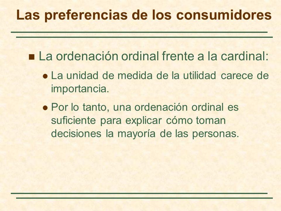 La ordenación ordinal frente a la cardinal: La unidad de medida de la utilidad carece de importancia.