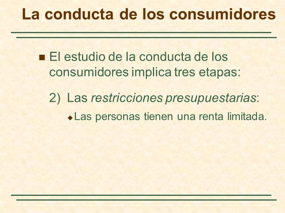 El estudio de la conducta de los consumidores implica tres etapas: 2)Las restricciones presupuestarias: Las personas tienen una renta limitada.