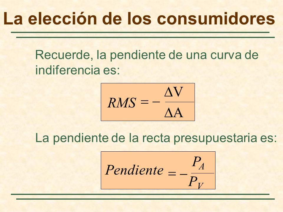 Recuerde, la pendiente de una curva de indiferencia es: RMS A V PVPV PAPA Pendiente La pendiente de la recta presupuestaria es: La elección de los consumidores