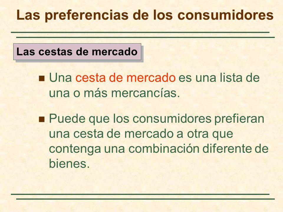 Las preferencias de los consumidores Una cesta de mercado es una lista de una o más mercancías.
