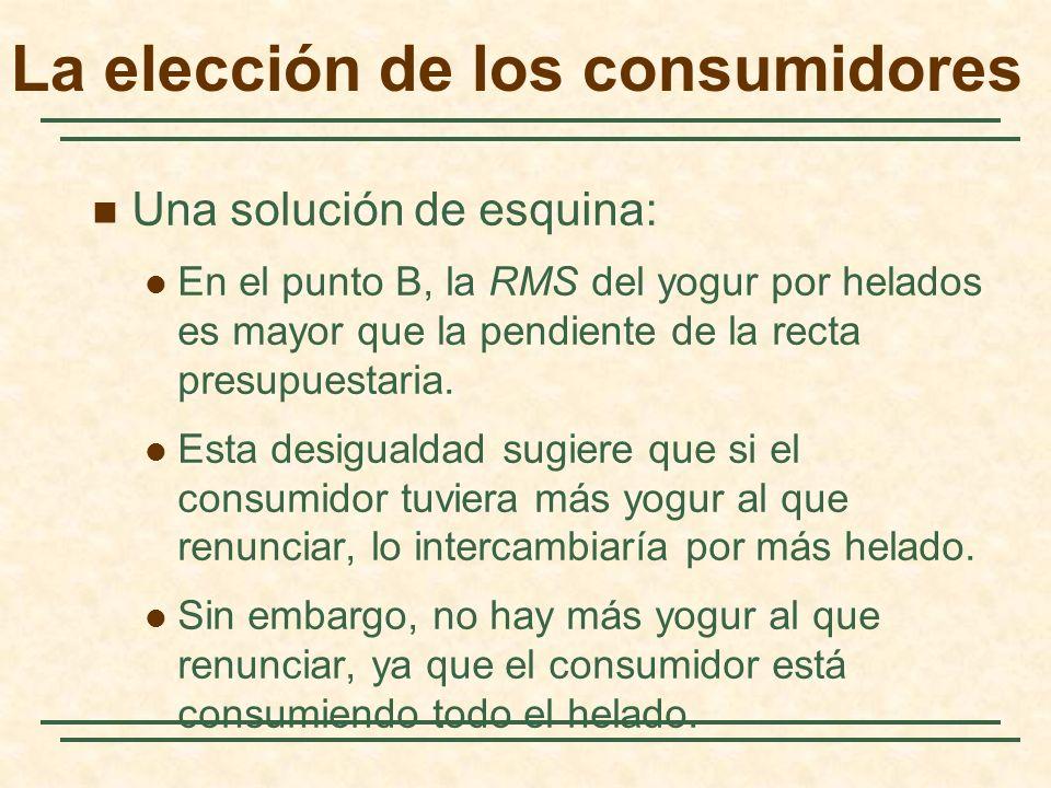 La elección de los consumidores Una solución de esquina: En el punto B, la RMS del yogur por helados es mayor que la pendiente de la recta presupuestaria.