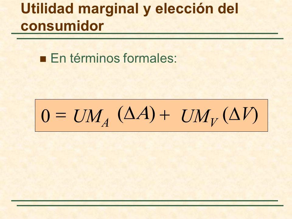 En términos formales: UM V UM A V) 0 Utilidad marginal y elección del consumidor