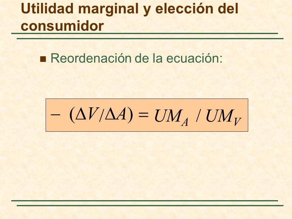 Reordenación de la ecuación: UM V UM A // A) V Utilidad marginal y elección del consumidor