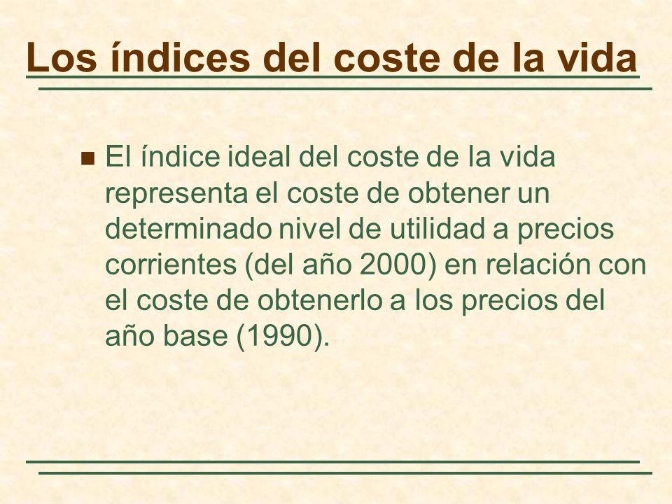 El índice ideal del coste de la vida representa el coste de obtener un determinado nivel de utilidad a precios corrientes (del año 2000) en relación con el coste de obtenerlo a los precios del año base (1990).