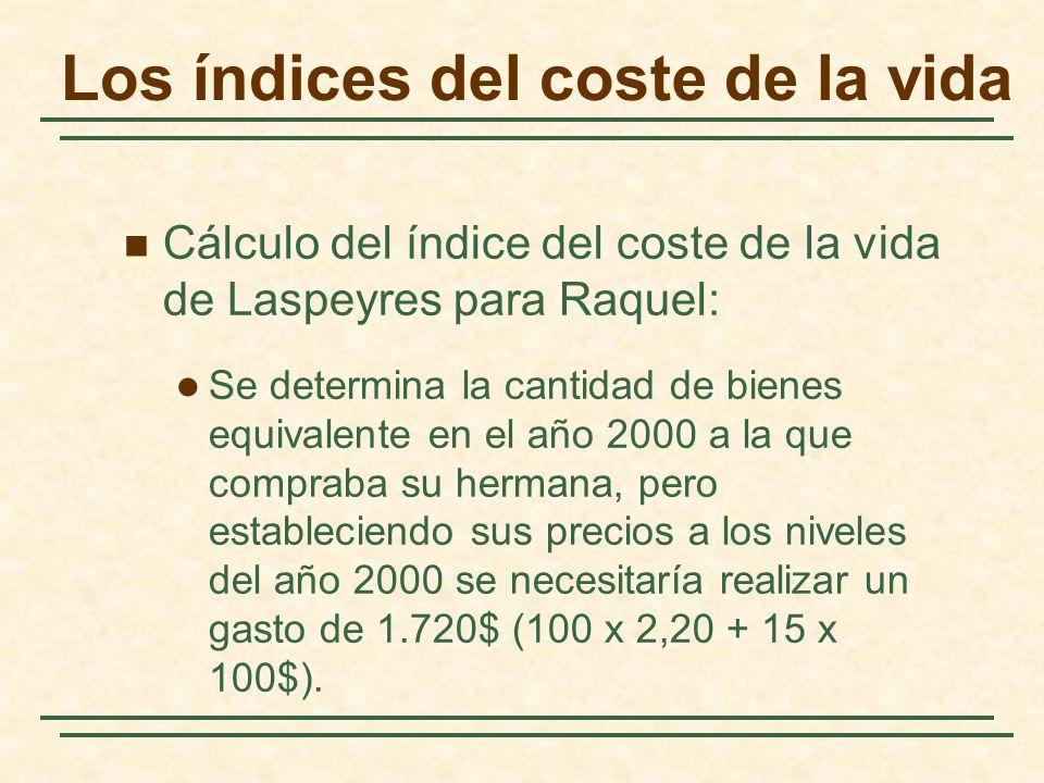 Cálculo del índice del coste de la vida de Laspeyres para Raquel: Se determina la cantidad de bienes equivalente en el año 2000 a la que compraba su hermana, pero estableciendo sus precios a los niveles del año 2000 se necesitaría realizar un gasto de 1.720$ (100 x 2,20 + 15 x 100$).