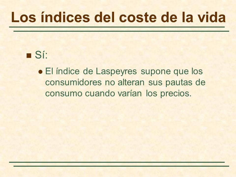 Sí: El índice de Laspeyres supone que los consumidores no alteran sus pautas de consumo cuando varían los precios.