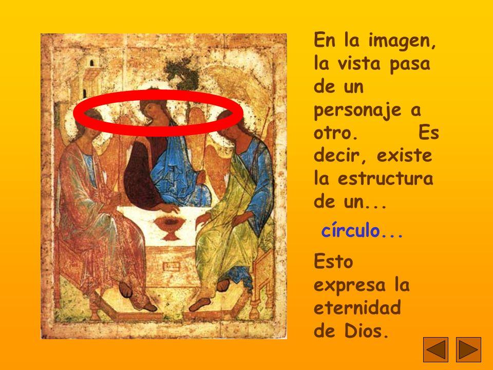El Espíritu y el Hijo miran...al Padre...