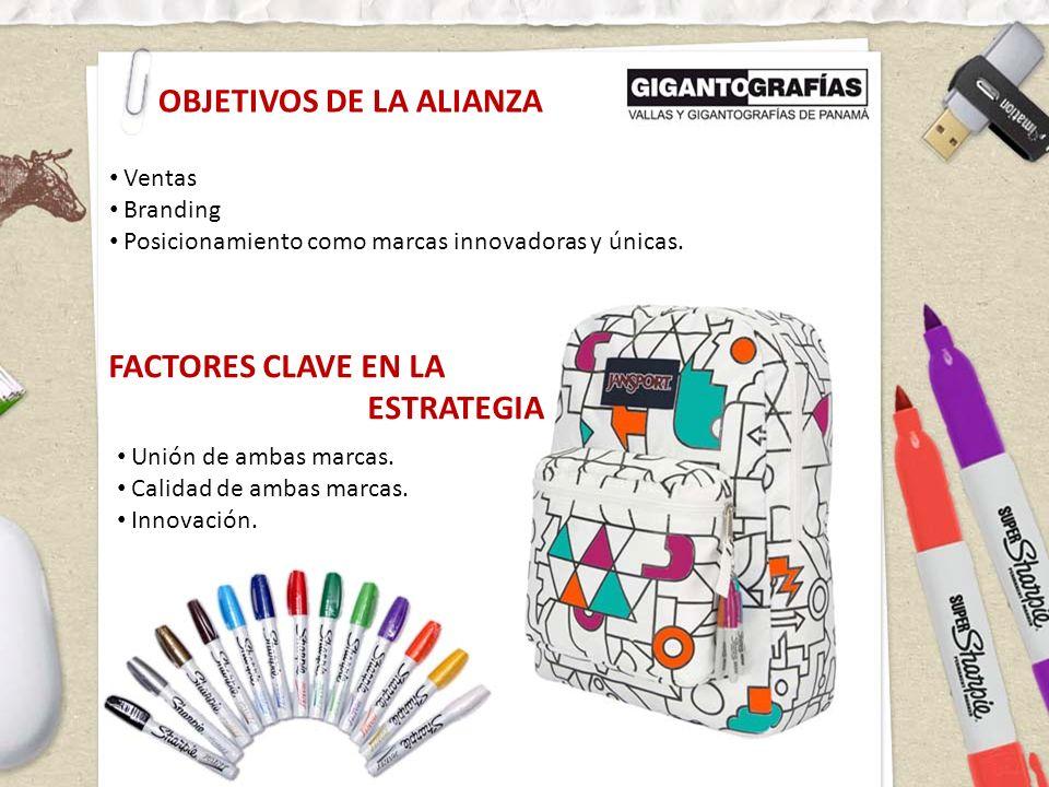 Ventas Branding Posicionamiento como marcas innovadoras y únicas. OBJETIVOS DE LA ALIANZA FACTORES CLAVE EN LA ESTRATEGIA Unión de ambas marcas. Calid