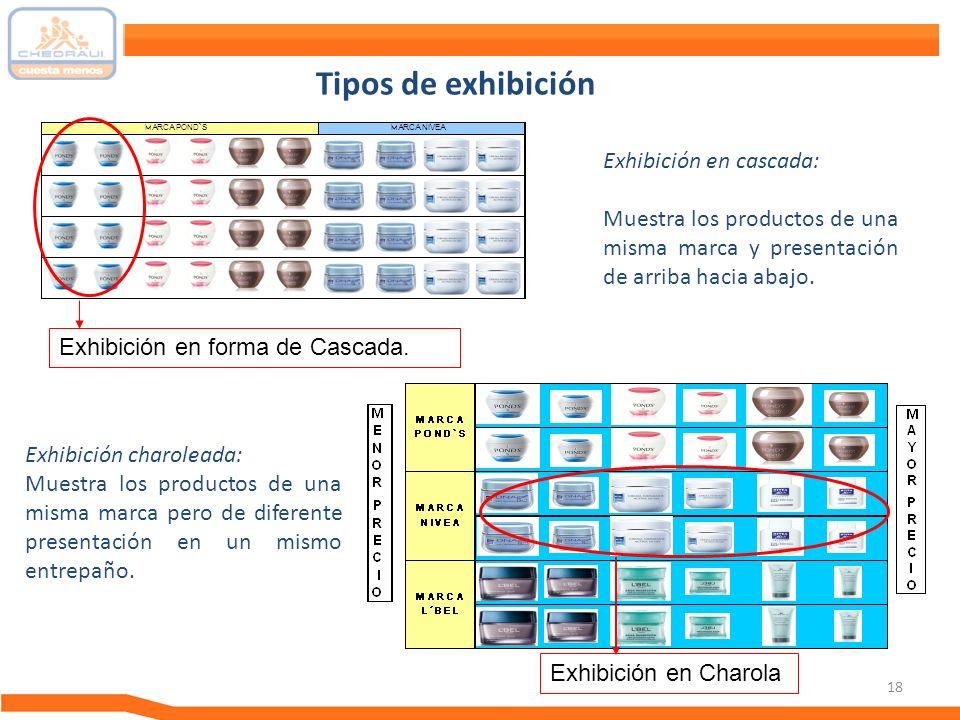18 MARCA POND`SMARCA NIVEA Exhibición en forma de Cascada. Exhibición en Charola Exhibición en cascada: Muestra los productos de una misma marca y pre