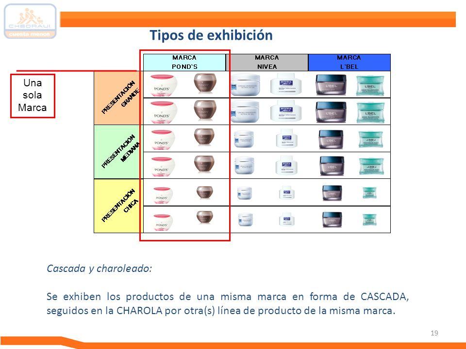 19 Cascada y charoleado: Se exhiben los productos de una misma marca en forma de CASCADA, seguidos en la CHAROLA por otra(s) línea de producto de la m