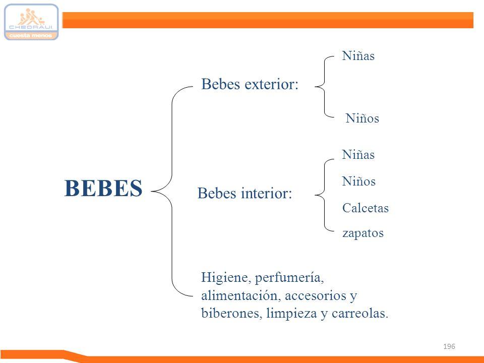 196 BEBES Bebes exterior: Higiene, perfumería, alimentación, accesorios y biberones, limpieza y carreolas. Niños Bebes interior: Niñas Niños Niñas Cal