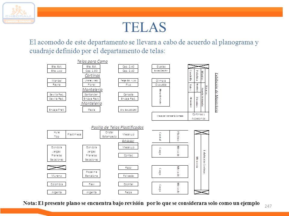 TELAS El acomodo de este departamento se llevara a cabo de acuerdo al planograma y cuadraje definido por el departamento de telas: Nota: El presente p