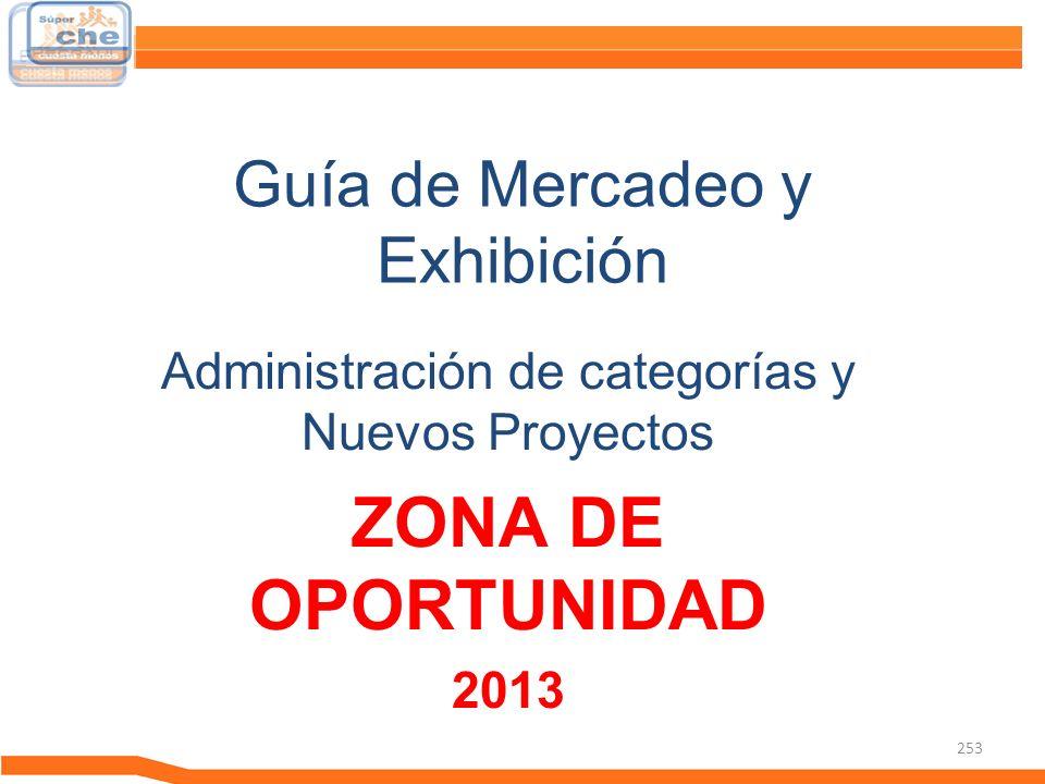 253 Guía de Mercadeo y Exhibición Guía de Mercadeo Administración de categorías y Nuevos Proyectos ZONA DE OPORTUNIDAD 2013