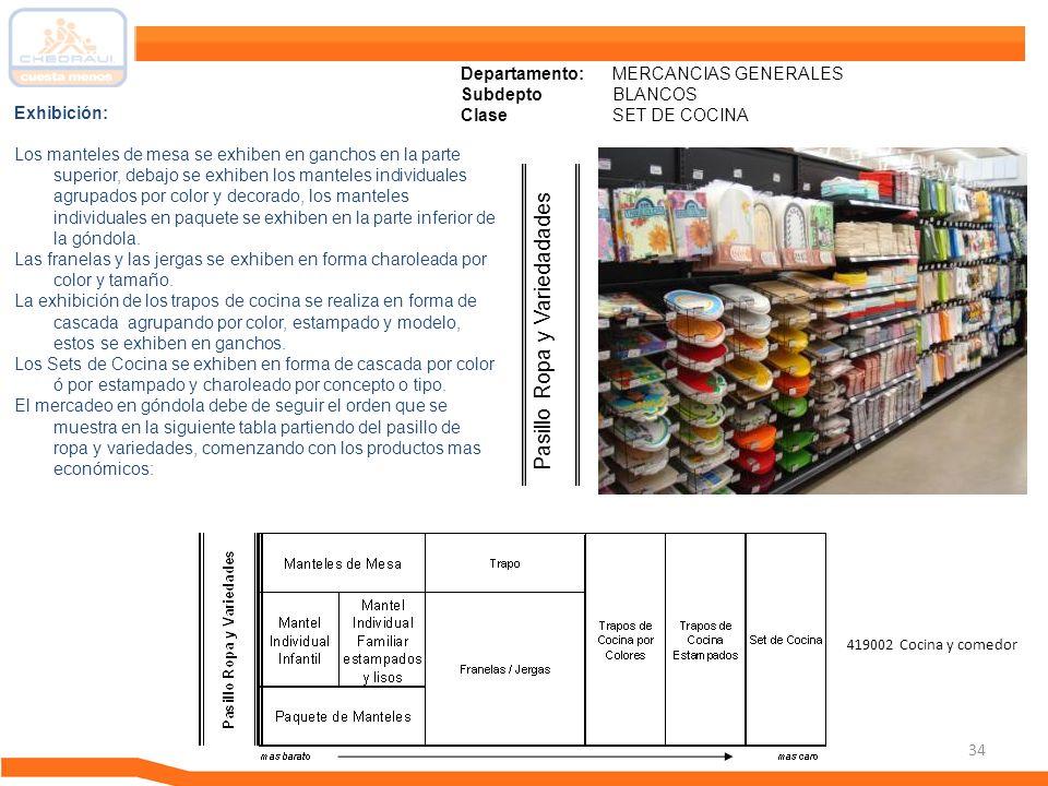 34 Departamento: MERCANCIAS GENERALES Subdepto BLANCOS ClaseSET DE COCINA Exhibición: Los manteles de mesa se exhiben en ganchos en la parte superior,