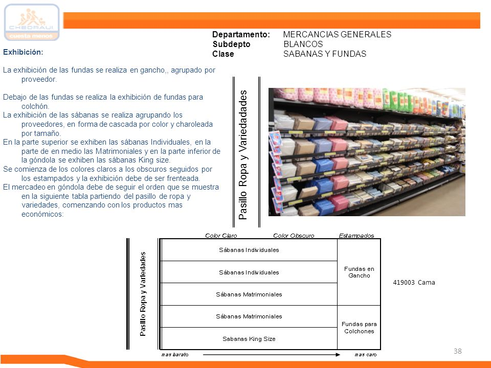 38 Departamento: MERCANCIAS GENERALES Subdepto BLANCOS ClaseSABANAS Y FUNDAS Exhibición: La exhibición de las fundas se realiza en gancho,, agrupado p