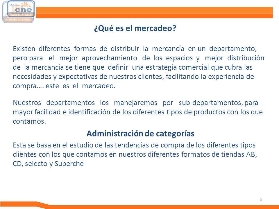 5 Guía de Mercadeo Nuestros departamentos los manejaremos por sub-departamentos, para mayor facilidad e identificación de los diferentes tipos de prod
