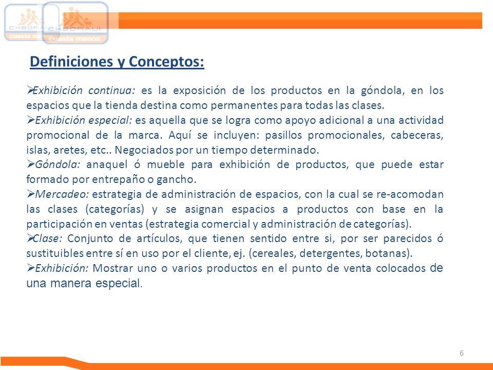 37 Pasillo Ropa y Variedades Departamento: MERCANCIAS GENERALES Subdepto BLANCOS ClaseTAPETES DE ENTRADA Y PIE DE CAMA